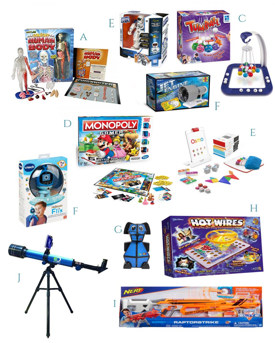 A CHRISTMAS GIFT GUIDE BY A SEVEN YEAR OLD BOY - Keep Up with the ...